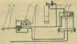 Полуавтомат сварочный ПДГ-516У3