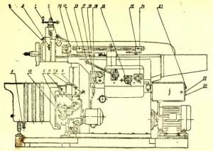 Станок поперечно-строгальный 7М36