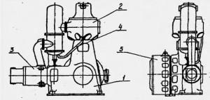 Стационарные компрессоры на оппозитной (4М) и прямоугольных (2П и 5П) базах