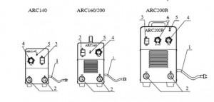 Инверторный аппарат модели ARC120/130