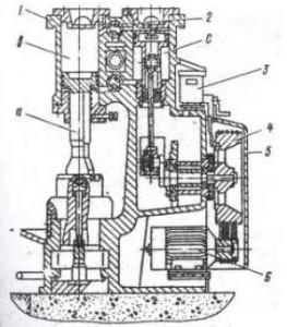 Молот ковочный МА-4129