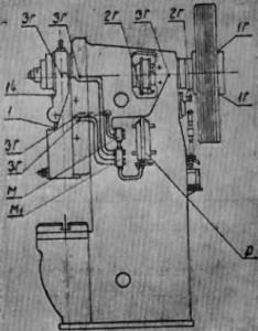 Пресс однокривошипный К1128