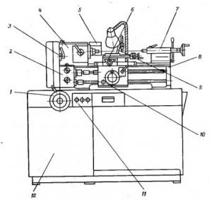 Станок токарно-винторезный 16УО3П, 16УО4П