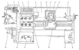 Станок токарно-комбинированный 1Е95, 1Е95Г