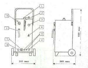 Установка для дуговой сварки типа УДГ-180