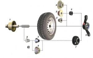Станок балансировочный ЛС11