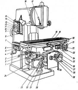 Станок вертикальный консольно-фрезерный 6Р12, 6Р12Б, 6Р13, 6Р13Б