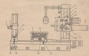 Станок горизонтально-расточной 2А614-1, 2А615-1