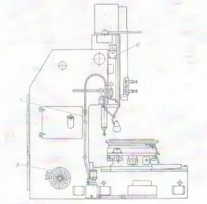 Станок долбежный с гидравлическим приводом 7Д430, 7Д450