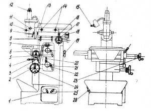 Станок инструментальный фрезерный 675П