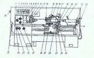 Станок токарно-винторезный 16Д20, 16Д20П, 16Д20Г, 16Д25, 16Д25Г
