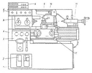 Станок токарный 250ИТП, 250ИТВ, 250ИТВФ1