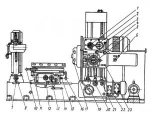Станок универсальный горизонтально-расточной 2Л614 и 2615