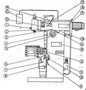 Станок универсальный фрезерный ФУС-25