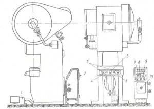 Пресс однокривошипный усилием 25тс КВ2124