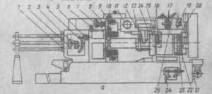 Автомат многошпиндельный токарный горизонтальный 1Б240