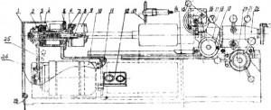 Станок для проточки коллекторов и фрезерования пазов между ламелями ЦКБ Р105