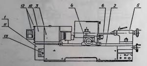 Станок настольный широкоуниверсальный МК3002