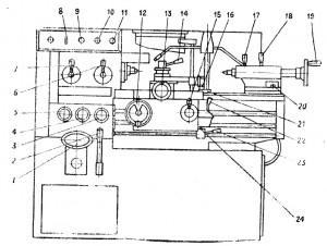 Станок специальный токарный 240ТС