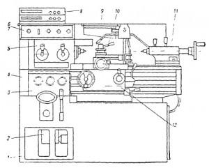 Станок специальный токарный 250ИТП, 250ИТВ, 250ИТВФ1