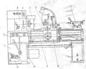 Станок токарно-винторезный ИТ-1М, ИТ-1ГМ
