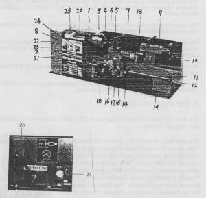 Станок настольный токарный Profi-350