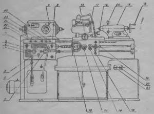 Станок токарно-винторезный повышенной точности ИЖ-250П