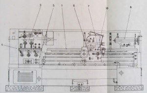 Станок универсальный SN-402, SN-502
