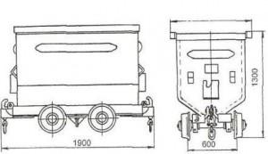 Паспорт скачать на Вагонетку шахтную грузовую ВГ-1,2-600, ВГ-1,2-750